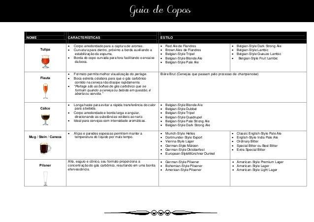 Guia de Copos NOME CARACTERÍSTICAS ESTILO Tulipa  Corpo arredondado para a captura de aromas.  Curvatura para dentro, pr...