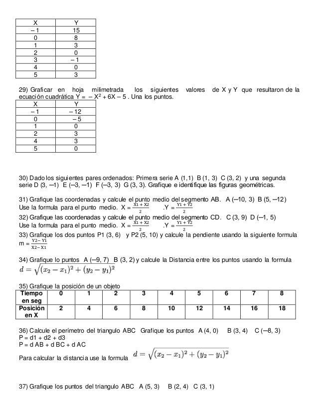 Guía de ejercicios dibujo y geometría Maviola Pulido 2013