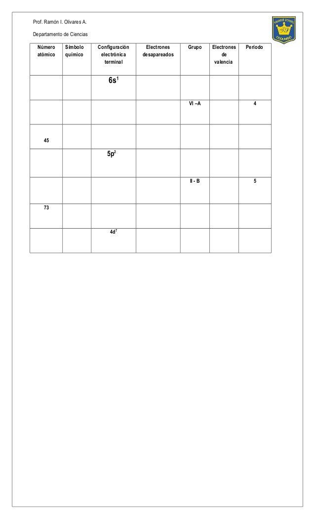ejercicios de tabla periodica de los elementos quimicos image guia de ejercicios tabla periodica 1 2 - Ejercicios De Tabla Periodica De Los Elementos Quimicos