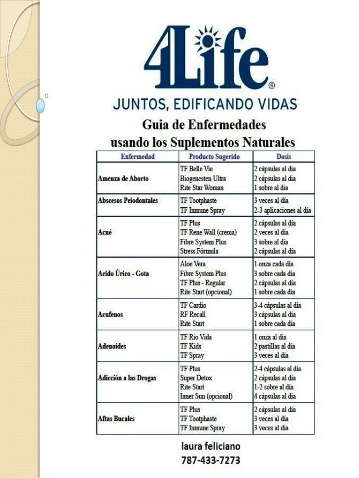 Guia de enfermedades en espanol