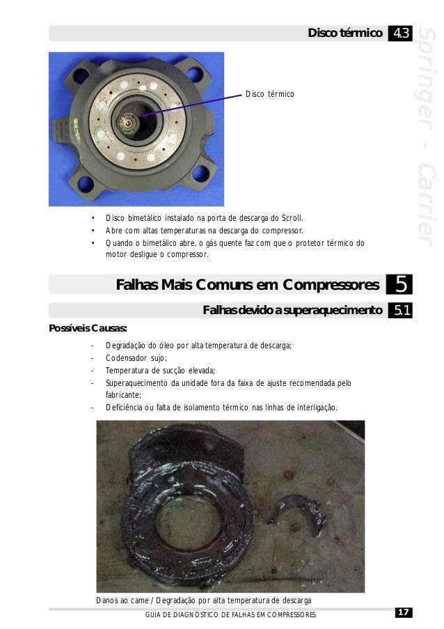 Guia defeito compressores for Isolamento termico alta temperatura
