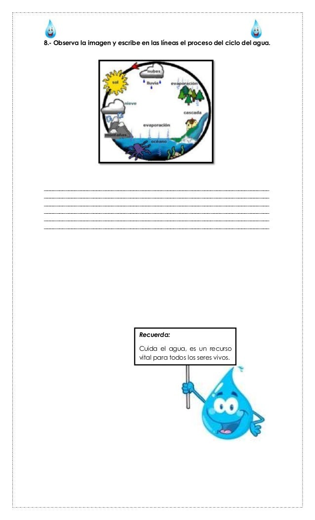 Guia del agua Slide 3