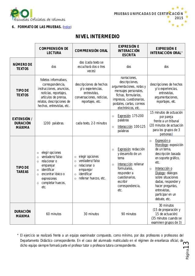 PRUEBAS UNIFICADAS DE CERTIFICACIÓN 2015 Página13 6. FORMATO DE LAS PRUEBAS. (Índice) NIVEL INTERMEDIO COMPRENSIÓN DE LECT...
