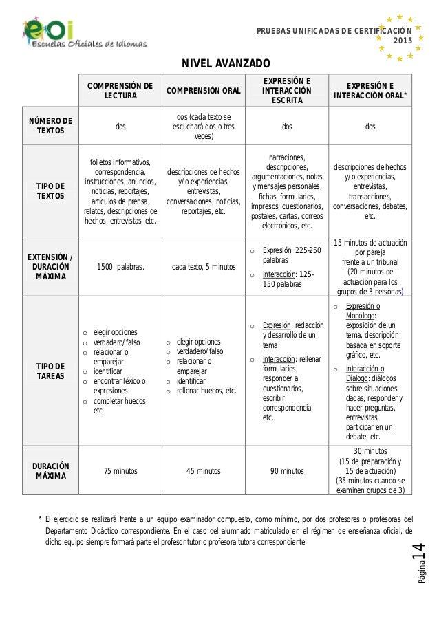 PRUEBAS UNIFICADAS DE CERTIFICACIÓN 2015 Página14 NIVEL AVANZADO COMPRENSIÓN DE LECTURA COMPRENSIÓN ORAL EXPRESIÓN E INTER...