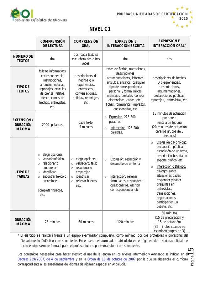 PRUEBAS UNIFICADAS DE CERTIFICACIÓN 2015 Página15 NIVEL C1 COMPRENSIÓN DE LECTURA COMPRENSIÓN ORAL EXPRESIÓN E INTERACCIÓN...