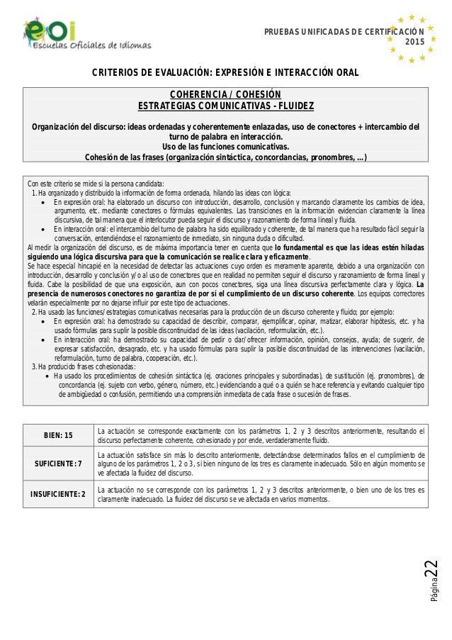 PRUEBAS UNIFICADAS DE CERTIFICACIÓN 2015 Página22 CRITERIOS DE EVALUACIÓN: EXPRESIÓN E INTERACCIÓN ORAL COHERENCIA / COHES...