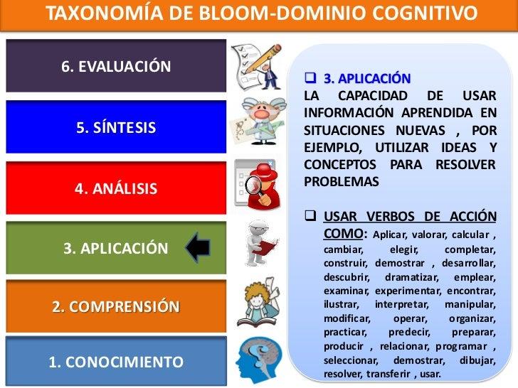 TAXONOMÍA DE BLOOM-DOMINIO COGNITIVO 6. EVALUACIÓN        4. ANÁLISIS                     CAPACIDAD DE SEPARAR LOS       ...
