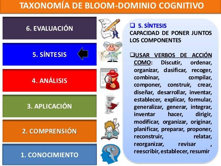 """TAXONOMÍA DE BLOOM-DOMINIO AFECTIVO     EL DOMINIO AFECTIVO       (""""SENTIMIENTOS"""")                   5. CARACTERIZACIÓN   ..."""
