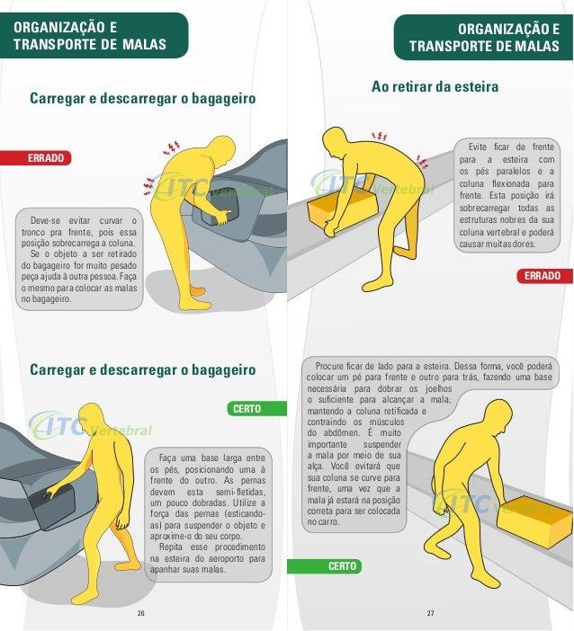 Carregar e descarregar o bagageiro  ERRADO  Carregar e descarregar o bagageiro  Faça uma base larga entre  os pés, posicio...
