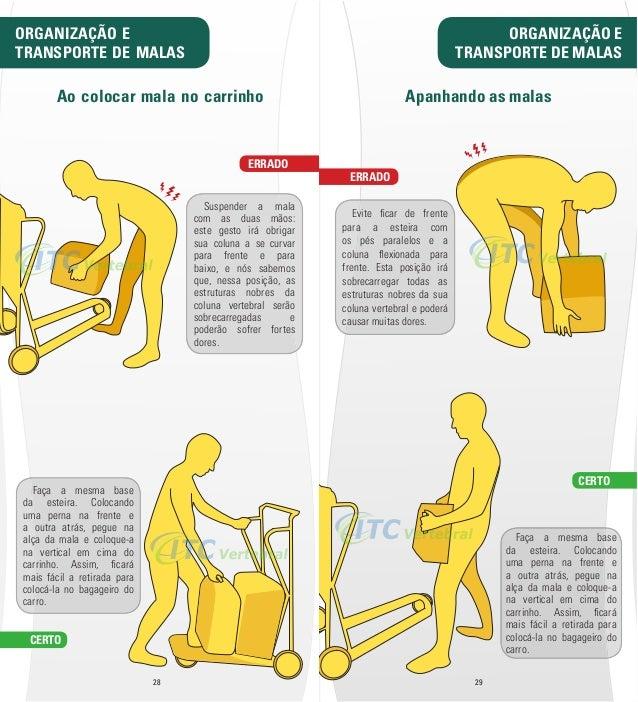 Ao colocar mala no carrinho  Suspender a mala  com as duas mãos:  este gesto irá obrigar  sua coluna a se curvar  para fre...