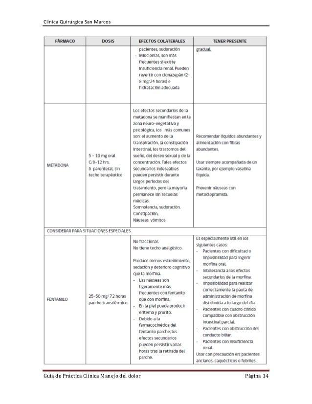 Guia de practica clinica manejo del dolor