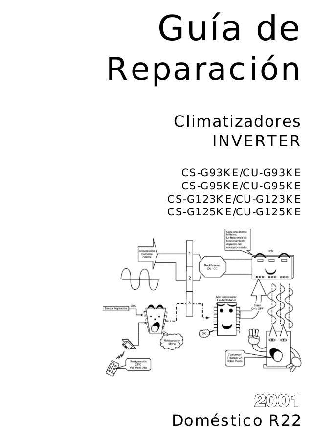 Guía de Reparación Climatizadores INVERTER CS-G93KE/CU-G93KE CS-G95KE/CU-G95KE CS-G123KE/CU-G123KE CS-G125KE/CU-G125KE  Do...