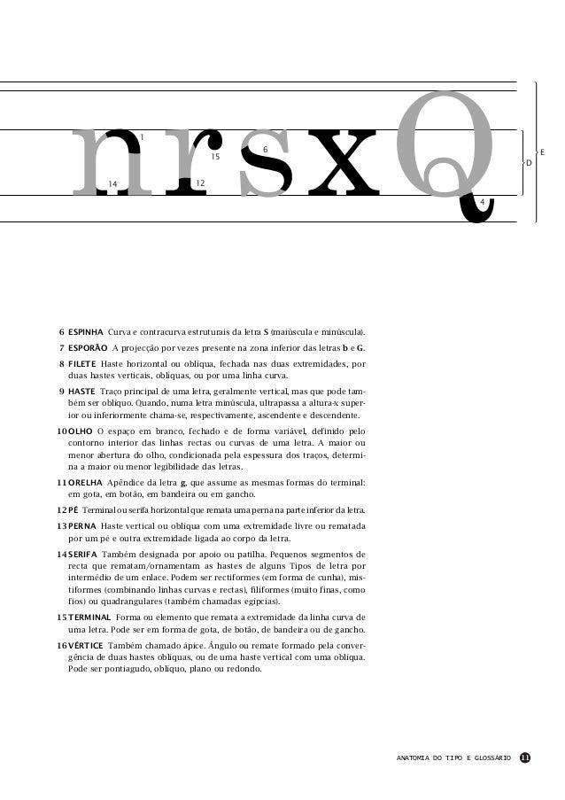 Famoso Anatomía De Un Tipo De Letra Galería - Anatomía de Las ...