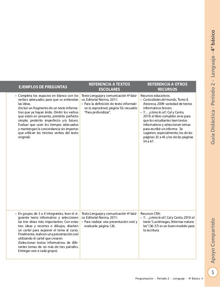 Guía Didáctica - Período 2 - Lenguaje - 4° básico                                                    REFERENCIA A TEXTOS  ...