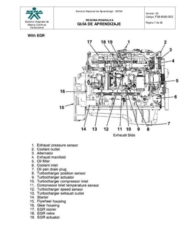 Guia Identificacion de Riel Comun Motor ISB215
