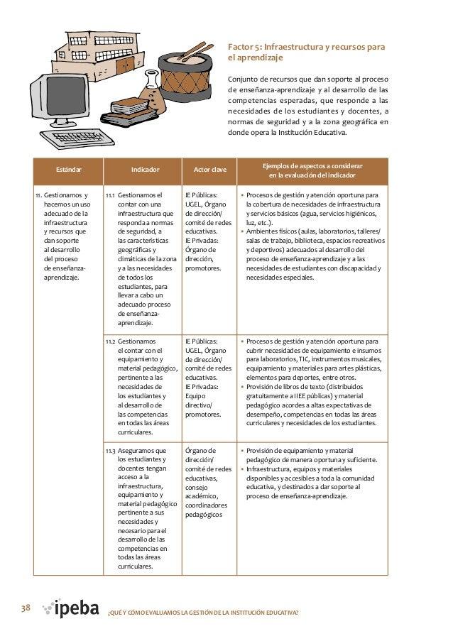 u00bfque y como evaluamos la gestion de la institucion educativa