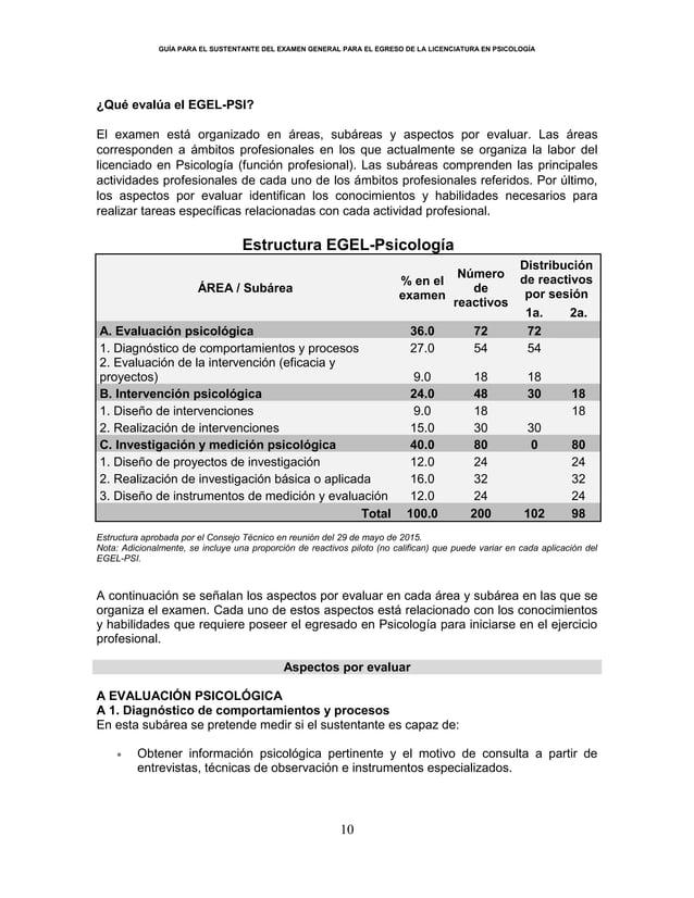 GUÍA PARA EL SUSTENTANTE DEL EXAMEN GENERAL PARA EL EGRESO DE LA LICENCIATURA EN PSICOLOGÍA 10 ¿Qué evalúa el EGEL-PSI? El...