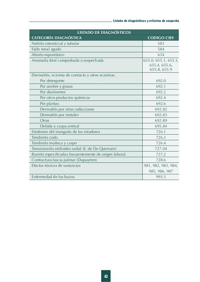 52 CODIGOCIE9CATEGORÍAPRINCIPALESACTIVIDADES/CÓDIGOEPOTROSCRITERIOS DIAGNÓSTICAOCUPACIONES/EXPOSICIONES CRITERIOSDESOSPECH...