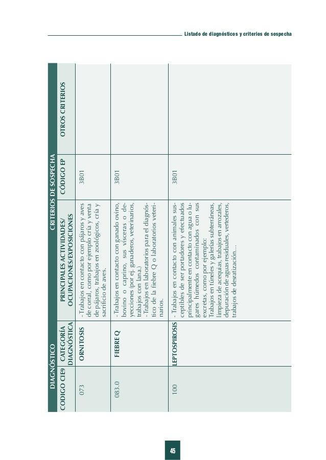 54 CODIGOCIE9CATEGORÍAPRINCIPALESACTIVIDADES/CÓDIGOEPOTROSCRITERIOS DIAGNÓSTICAOCUPACIONES/EXPOSICIONES CRITERIOSDESOSPECH...