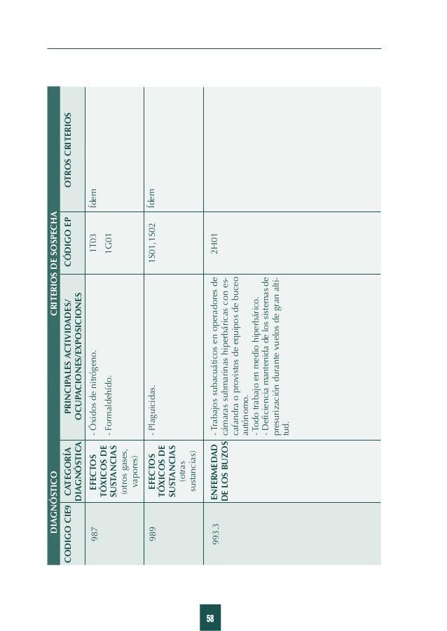 Artículo 3. Calificación de las enfermedades profesionales. La calificación de las enfermedades como profesionales corresp...