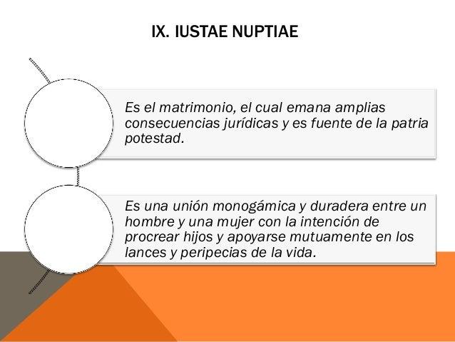 Matrimonio Romano Iustae Nuptiae : Derecho romano i