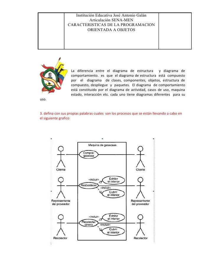 Institución Educativa José Antonio Galán                             Articulación SENA-MEN                  CARACTERISTICA...