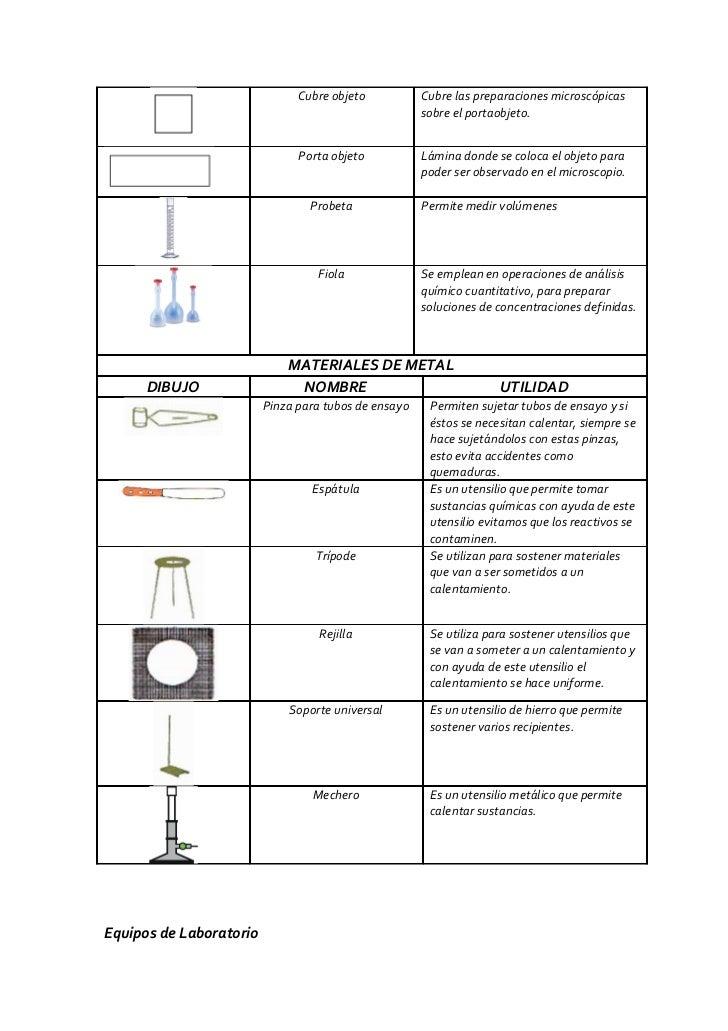 Cubre objeto           Cubre las preparaciones microscópicas                                                       sobre e...