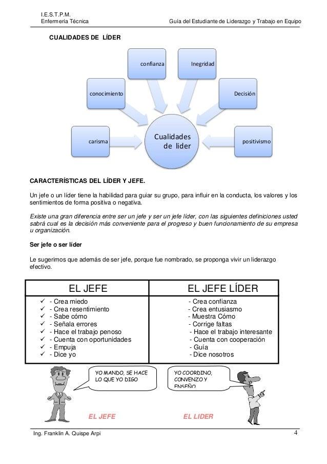 I.E.S.T.P.M. Enfermería Técnica  Guía del Estudiante de Liderazgo y Trabajo en Equipo  CUALIDADES DE LÍDER  confianza  Ine...