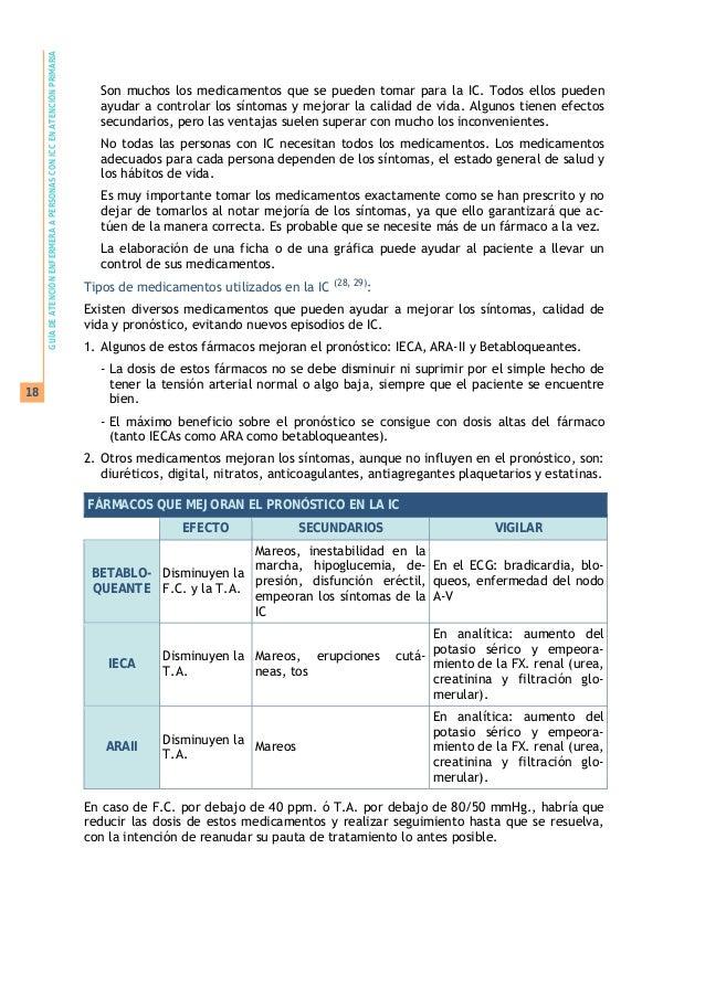 Único Reanudar Componentes Festooning - Colección De Plantillas De ...