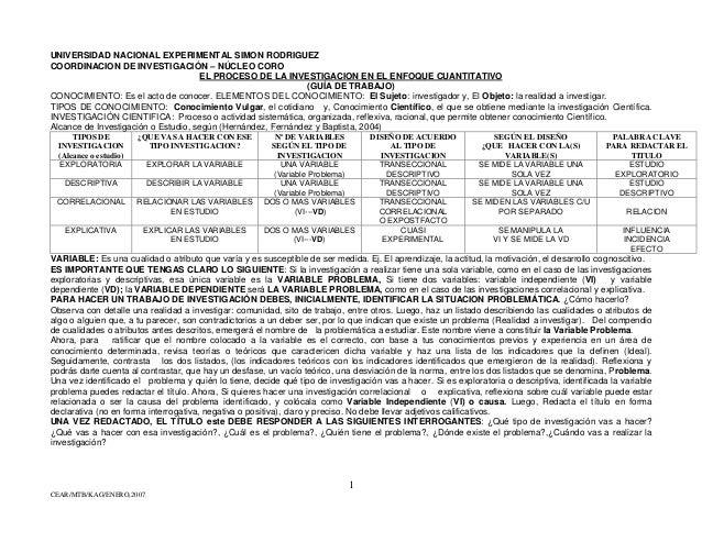 1 CEAR/MTB/KAG/ENERO,2007. UNIVERSIDAD NACIONAL EXPERIMENTAL SIMON RODRIGUEZ COORDINACION DE INVESTIGACIÓN – NÚCLEO CORO E...
