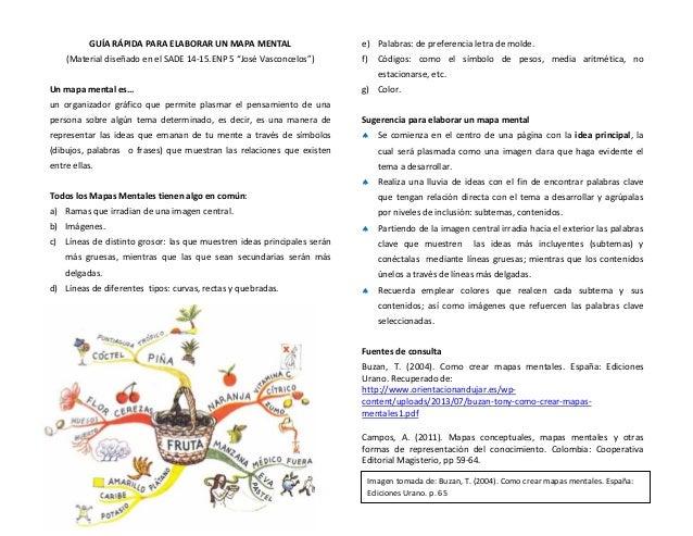 """GUÍA RÁPIDA PARA ELABORAR UN MAPA MENTAL (Material diseñado en el SADE 14-15.ENP 5 """"José Vasconcelos"""") Un mapa mental es… ..."""