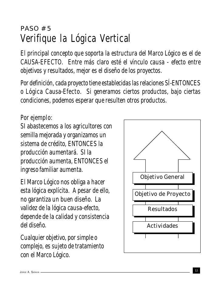 PASO # 5Verifique la Lógica VerticalEl principal concepto que soporta la estructura del Marco Lógico es el deCAUSA-EFECTO....
