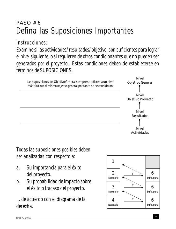PASO # 6Defina las Suposiciones ImportantesInstrucciones:Examine si las actividades/resultados/objetivo, son suficientes p...