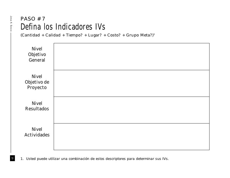 JORGE A. SARAVIA                   PASO # 7                   Defina los Indicadores IVs                   (Cantidad + Cal...