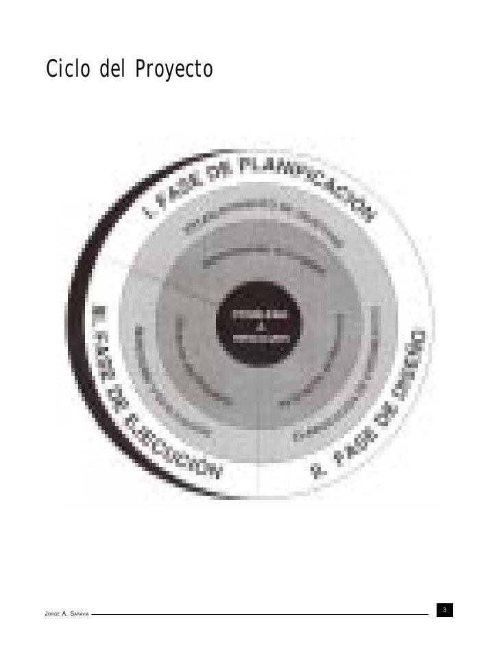 Ciclo del Proyecto                     3JORGE A. SARAVIA