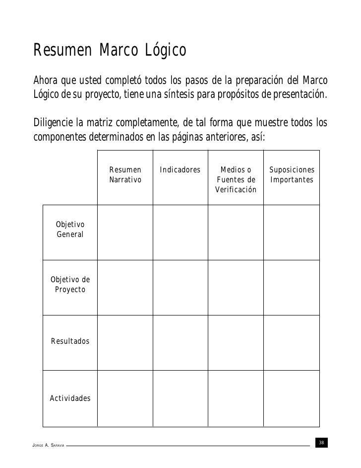 Resumen Marco LógicoAhora que usted completó todos los pasos de la preparación del MarcoLógico de su proyecto, tiene una s...