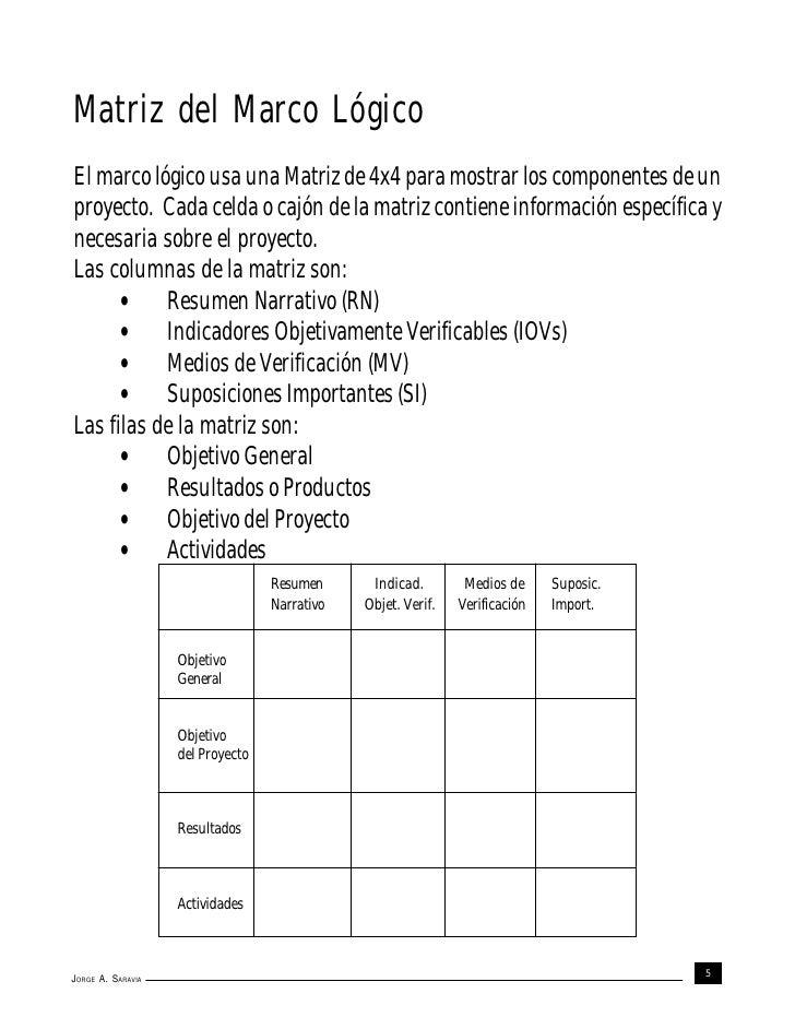 Matriz del Marco LógicoEl marco lógico usa una Matriz de 4x4 para mostrar los componentes de unproyecto. Cada celda o cajó...