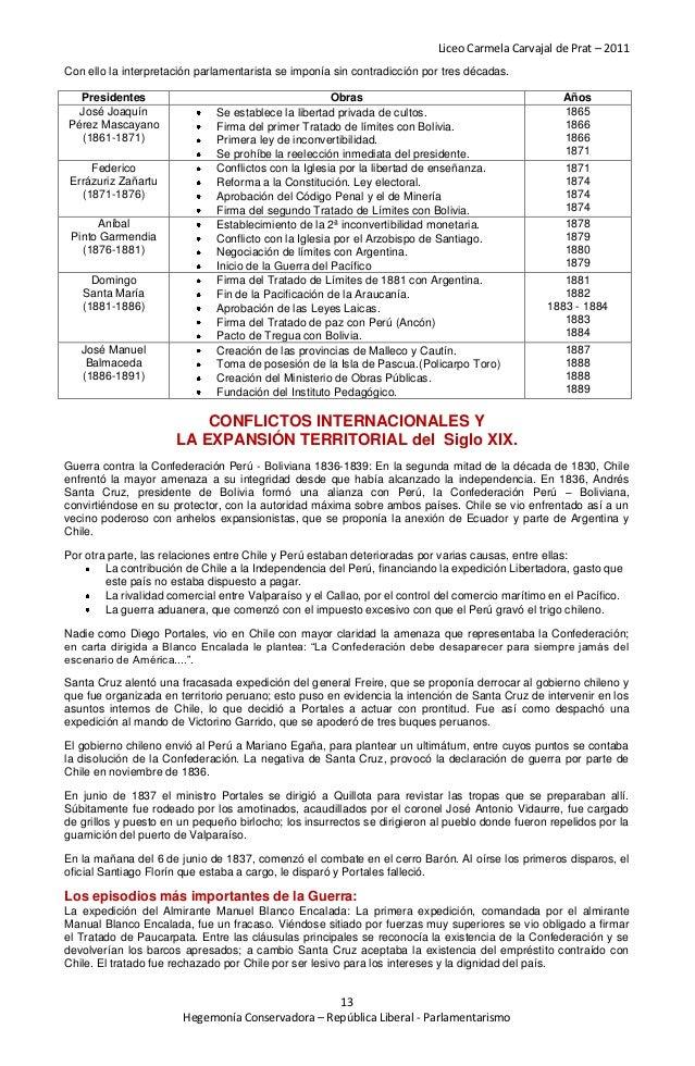 Liceo Carmela Carvajal de Prat – 2011Con ello la interpretación parlamentarista se imponía sin contradicción por tres déca...