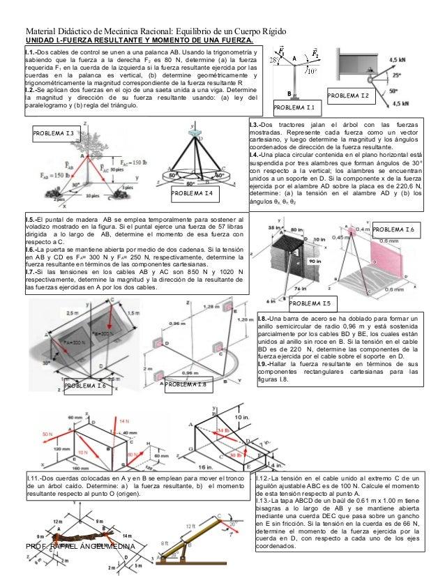 Material Didáctico de Mecánica Racional: Equilibrio de un Cuerpo Rígido UNIDAD I.-FUERZA RESULTANTE Y MOMENTO DE UNA FUERZ...