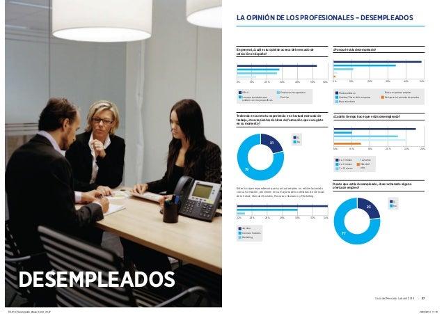 26 Guía del Mercado Laboral 2014 Guía del Mercado Laboral 2014 27 LA OPINIÓN DE LOS PROFESIONALES – DESEMPLEADOS DESEMPLEA...