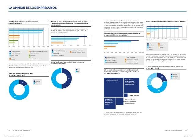 12 Guía del Mercado Laboral 2014 Guía del Mercado Laboral 2014 13 LA OPINIÓN DE LOS EMPRESARIOS Los empresarios además esp...