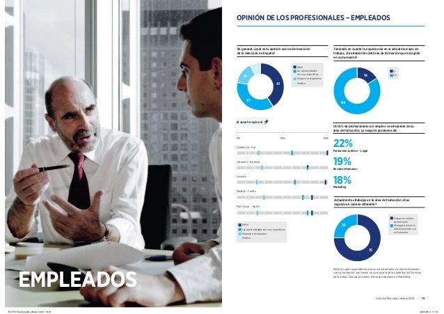 18 Guía del Mercado Laboral 2014 Guía del Mercado Laboral 2014 19 OPINIÓN DE LOS PROFESIONALES – EMPLEADOS En general, ¿cu...