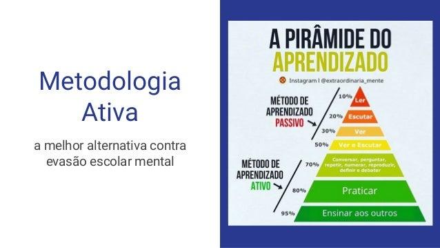 Guia Metodologias Ativas Bett2019