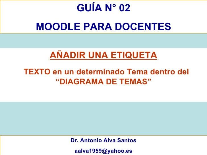 GUÍA N° 02 MOODLE PARA DOCENTES Dr. Antonio Alva Santos [email_address] <ul><li>AÑADIR UNA ETIQUETA </li></ul><ul><li>TEXT...