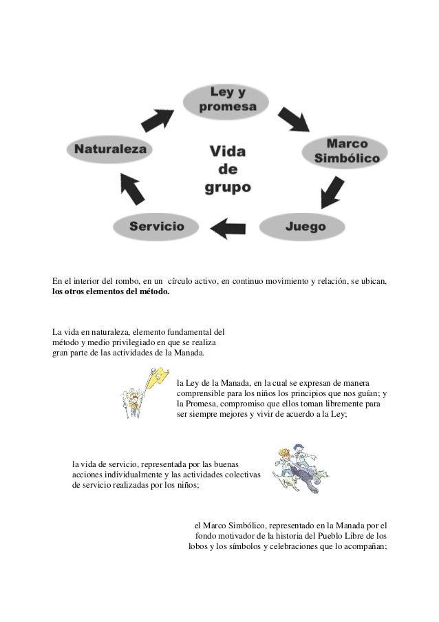 Asombroso Marco Simbólico Componente - Ideas Personalizadas de Marco ...