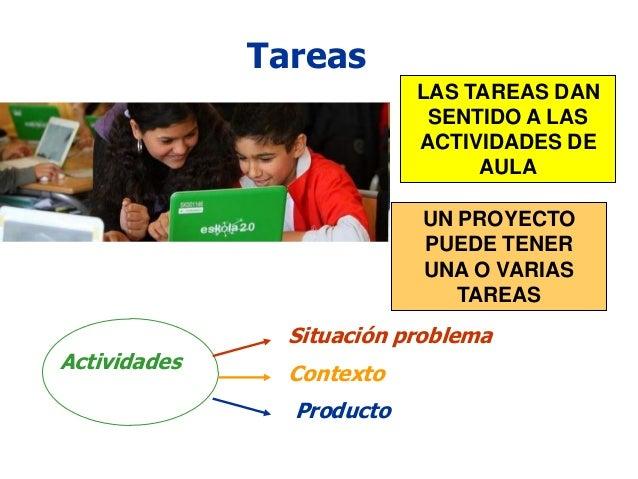 Tareas                           LAS TAREAS DAN                            SENTIDO A LAS                           ACTIVID...