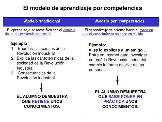 El modelo de aprendizaje por competencias            Modelo tradicional                         Modelo por competencias- E...