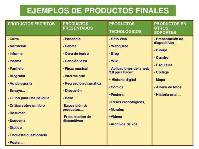EJEMPLOS DE PRODUCTOS FINALESPRODUCTOS ESCRITOS          PRODUCTOS                PRODUCTOS                  PRODUCTOS EN ...
