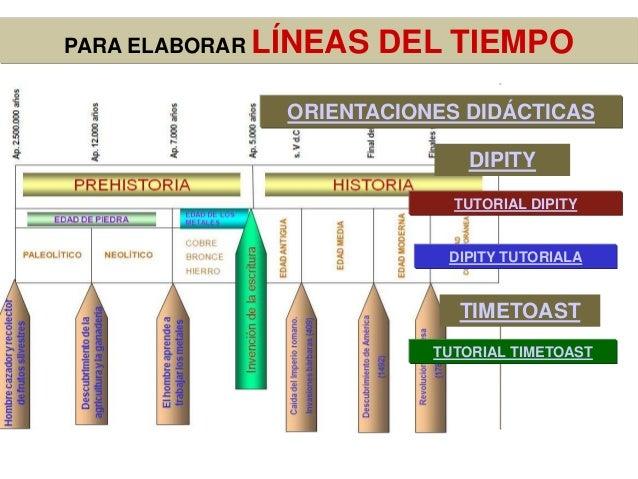 PARA ELABORAR LÍNEAS   DEL TIEMPO              ORIENTACIONES DIDÁCTICAS                            DIPITY                 ...