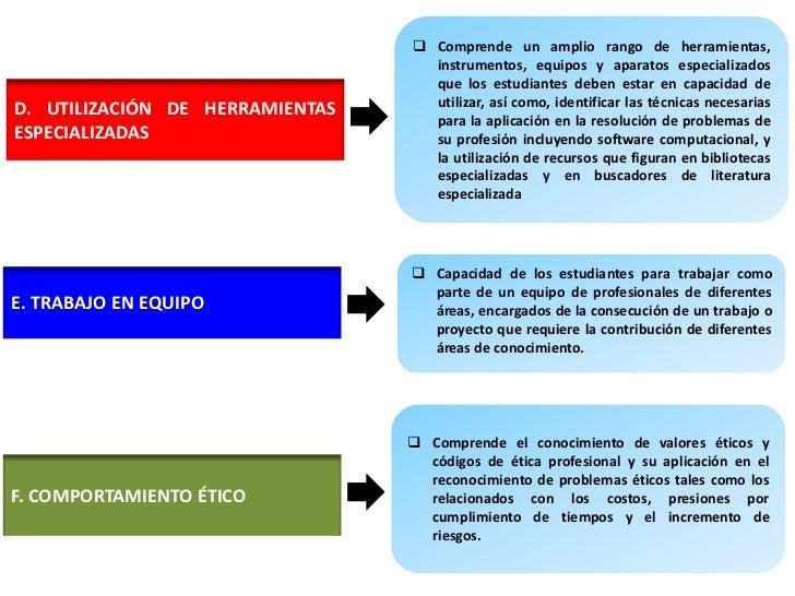 Perfecto Ejemplos De Logros De Trabajo Modelo - Colección De ...